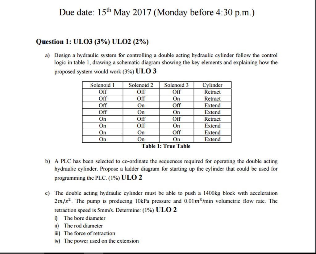 hight resolution of due date 15th may 2017 monday before 4 30 p m question 1