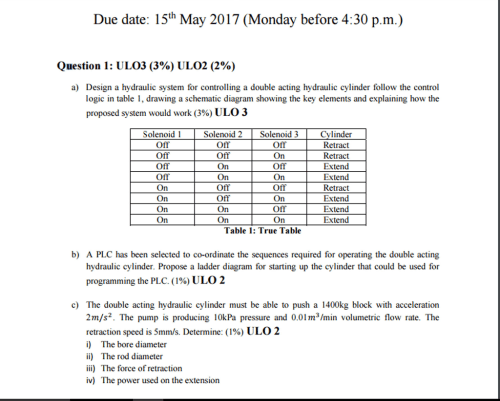 small resolution of due date 15th may 2017 monday before 4 30 p m question 1