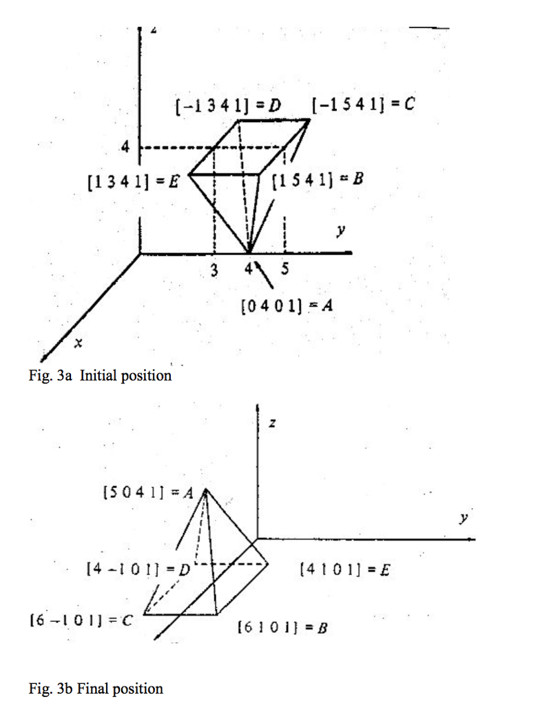 Solved: The Object Was Transform From Initial Position (Fi