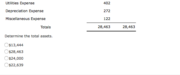 Solved: The Following Is The Adjusted Trial Balance For St