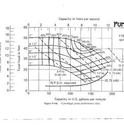 fluid mechanics [ 1024 x 793 Pixel ]