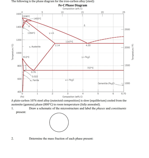 small resolution of question the following is the phase diagram for the iron carbon alloy steel fe c phase diagram compositi