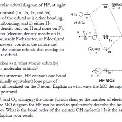 Molecular Orbital Diagram Of Oh 97 Ford Explorer Radio Wiring Chemistry Archive | November 23, 2017 Chegg.com