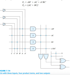 question for pla diagram show the boolean expression at the output of each and gate or gate and x or gate draw the programming table for f 1 and f 2  [ 1024 x 919 Pixel ]