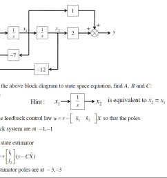 question translate the above block diagram to state space equation find a b and c x ax bu y cx  [ 1101 x 826 Pixel ]