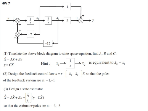 small resolution of question translate the above block diagram to state space equation find a b and c x ax bu y cx