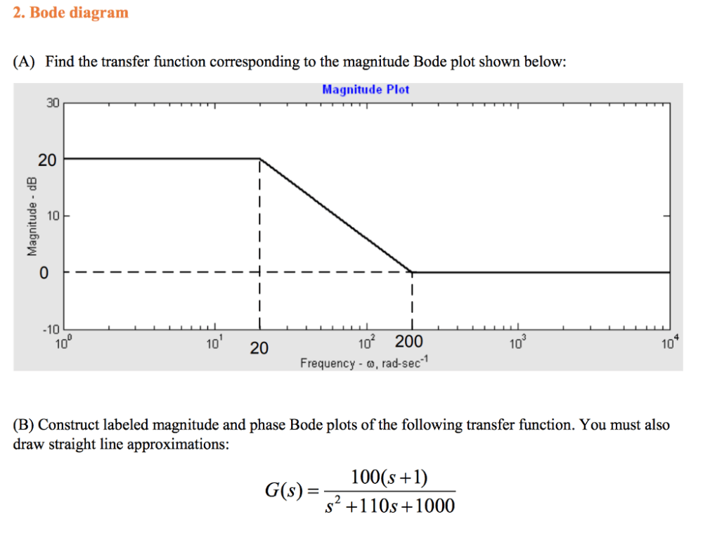 medium resolution of bode diagram a find the transfer function corresponding to the magnitude bode