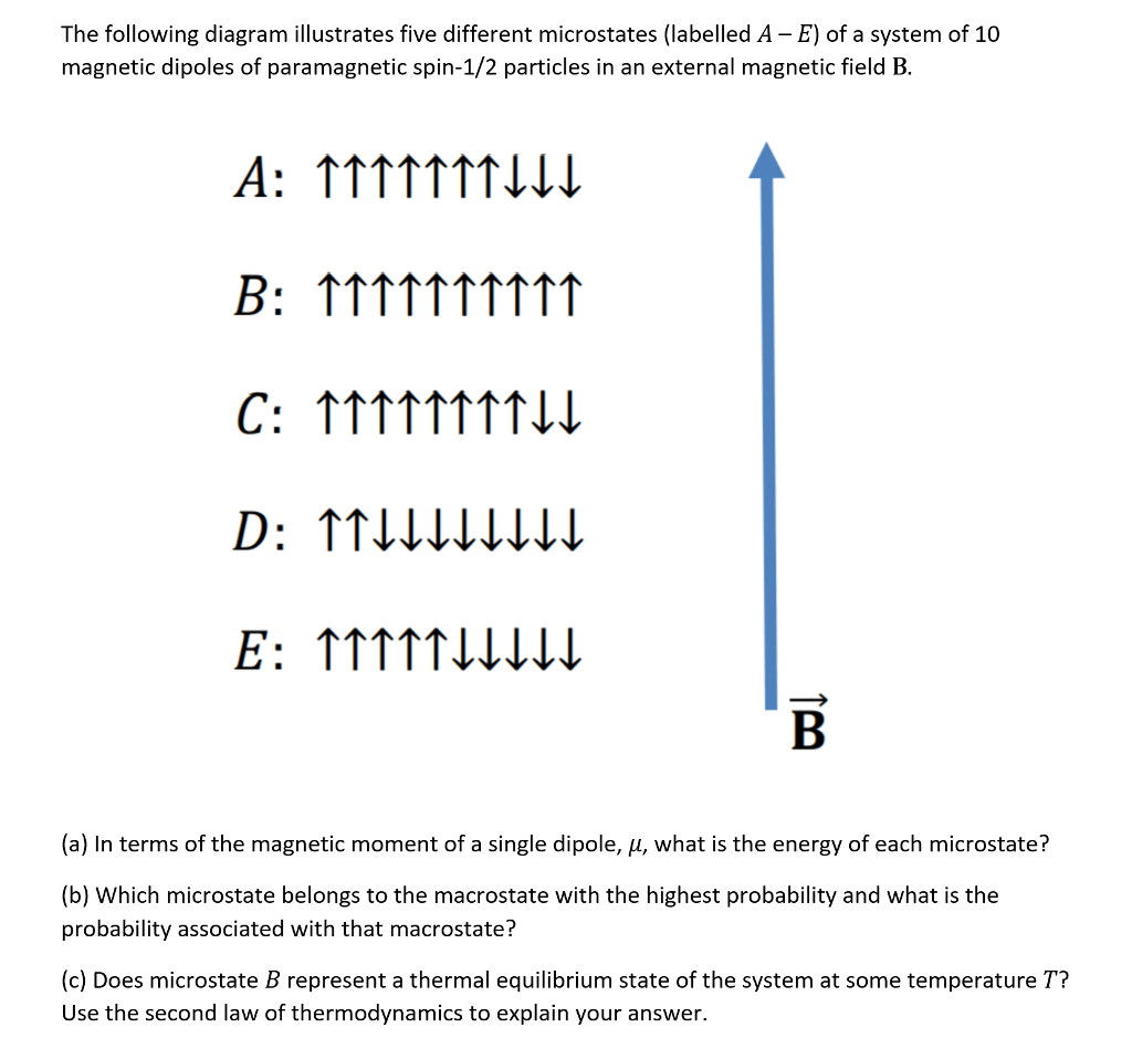 hight resolution of the following diagram illustrates five different microstates labelled a e of a system of 10