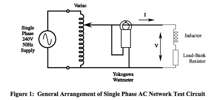 Solved: Variac Single Phase 240V 50Hz Supply Inductor Load