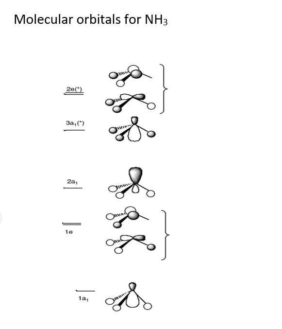 Solved: 1. Using The Attached MO Diagram For NH3, Prepare