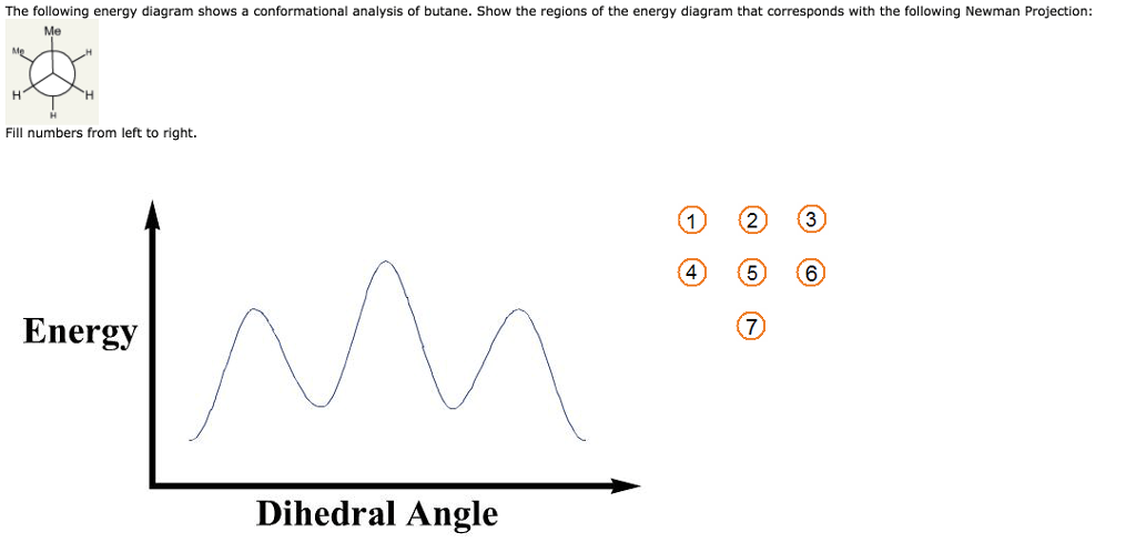 Solved: The Following Energy Diagram Shows A Conformationa
