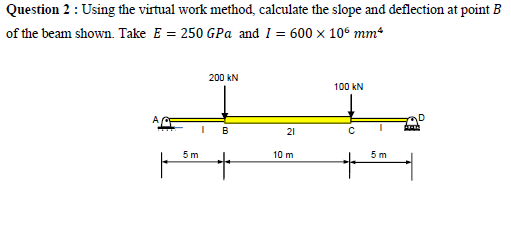 Solved: Using The Virtual Work Method, Calculate The Slope