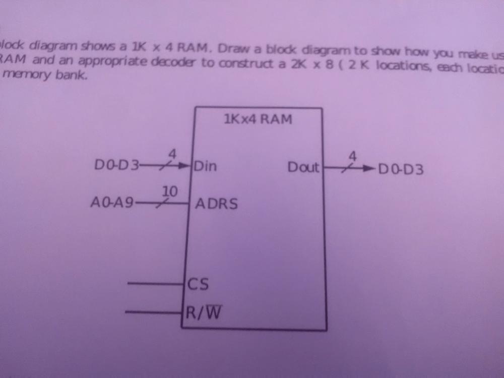 medium resolution of lock diagram shows a 1k x 4 ram draw a block diagram to show how
