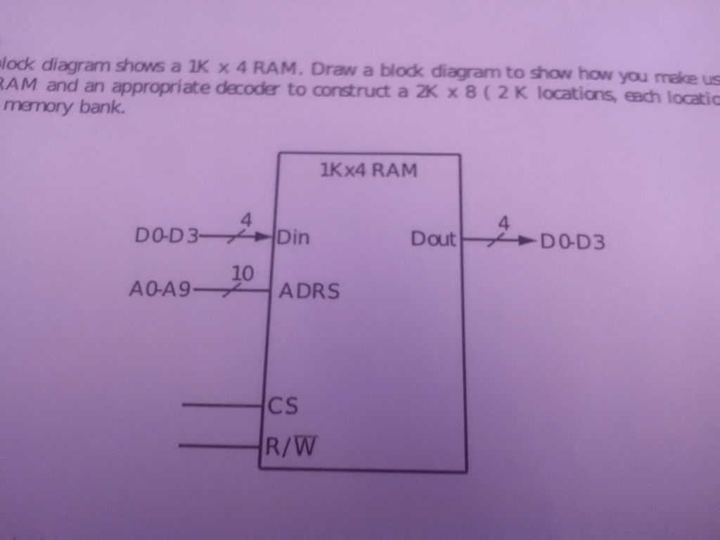 hight resolution of lock diagram shows a 1k x 4 ram draw a block diagram to show how