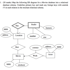 Er Diagram Movie List Sympathetic And Parasympathetic Solved Map The Following For A Movies Database