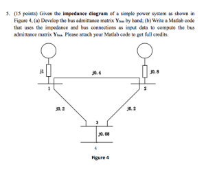 Solved: Given The Impedance Diagram Of A Simple Power Syst