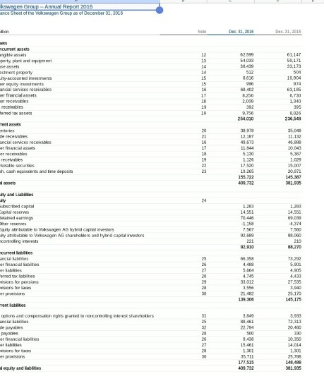 Solved: What Is Volkswagen Group's Profit Margin Ratio For