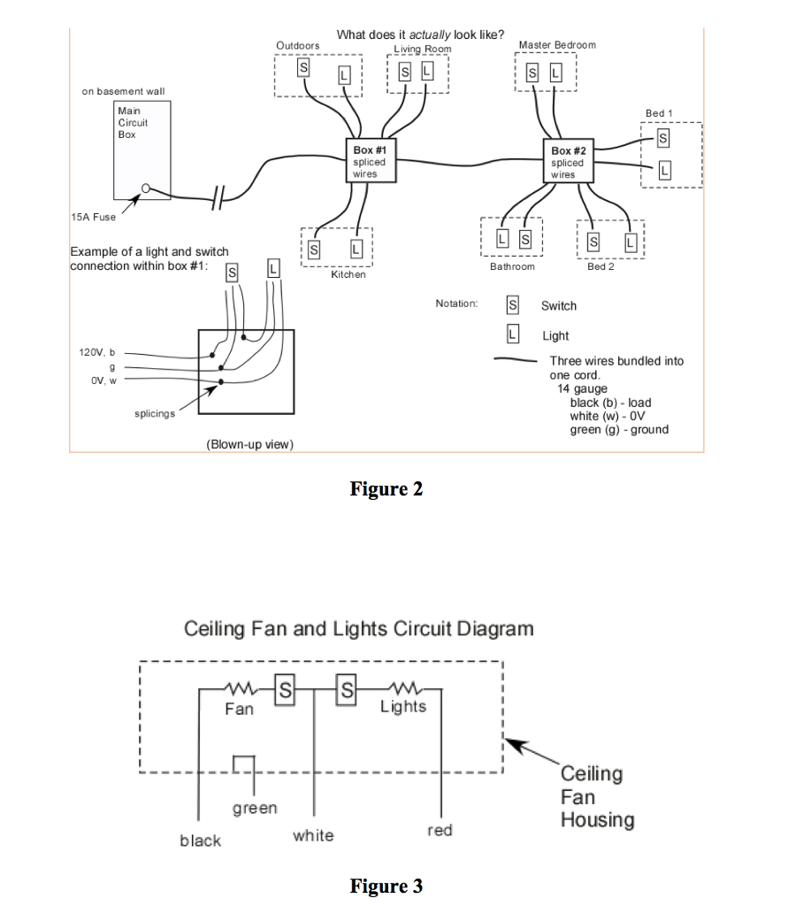 medium resolution of solved electrical wiring applications in performing this chegg com