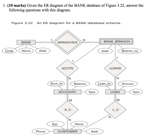 small resolution of  10 marks given the er diagram of the bank database of figure