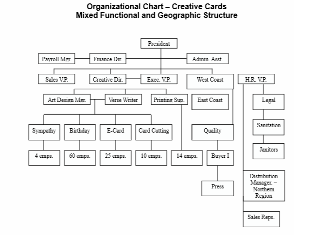 Background Information: Creative Cards, Inc., Is A