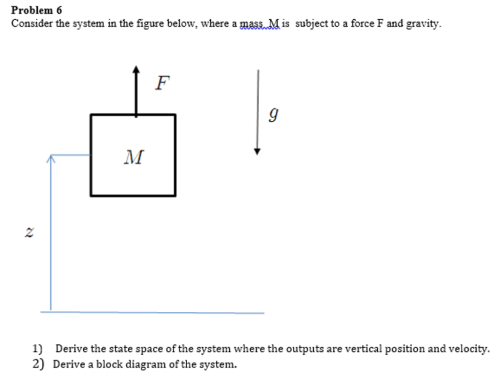small resolution of consider the system in the figure below where a m