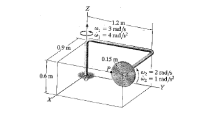 Solved: At The Given Instant, The Rod Is Spinning About Th