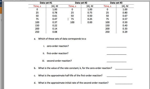 Which Of These Sets Of Data Corresponds To A: Zero