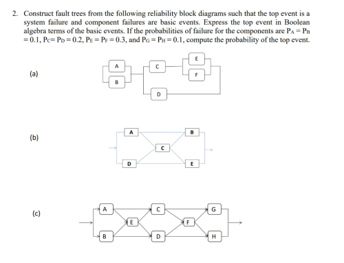 small resolution of construct fault trees from the following reliability block diagrams such that the top event