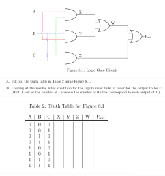 question vout figure 8 1 logic gate circuit a fill out the truth table in table 2 using figure 8 1 b l  [ 1024 x 917 Pixel ]