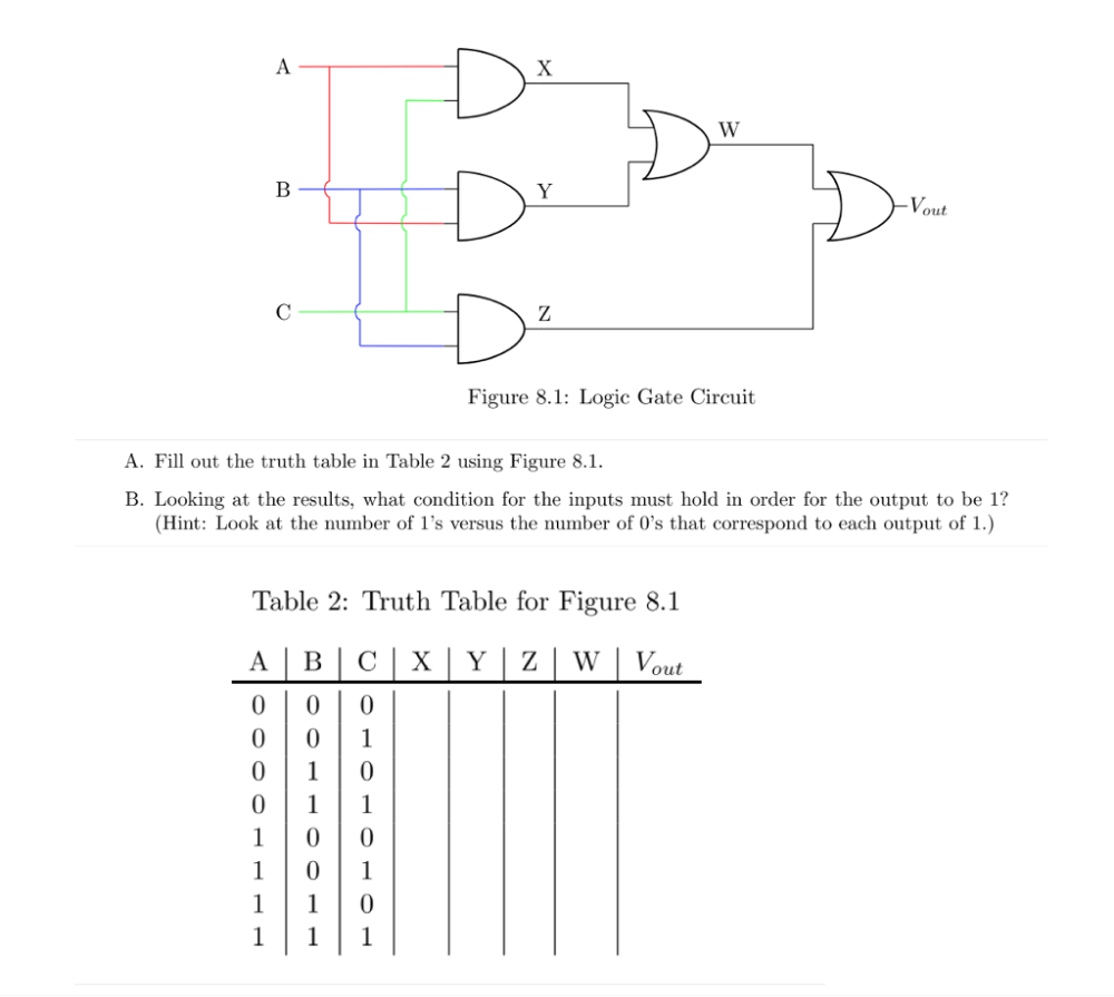 medium resolution of question vout figure 8 1 logic gate circuit a fill out the truth table in table 2 using figure 8 1 b l
