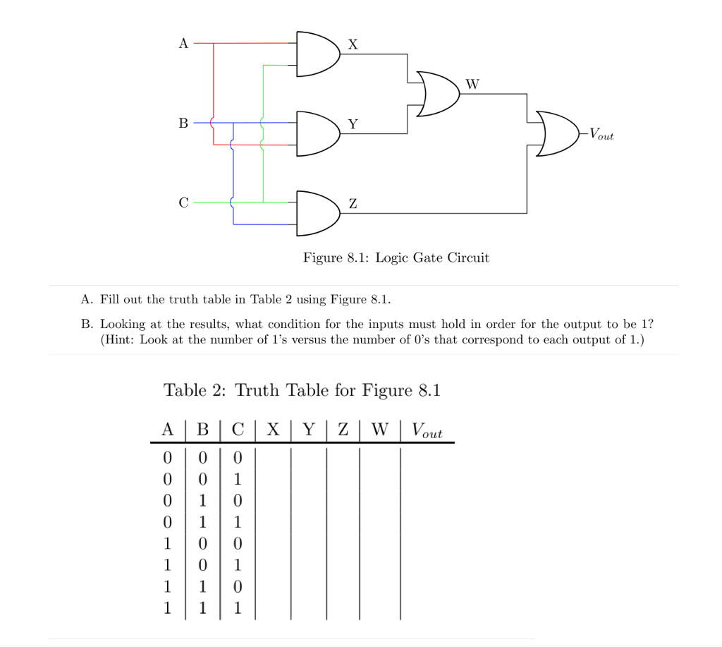 hight resolution of question vout figure 8 1 logic gate circuit a fill out the truth table in table 2 using figure 8 1 b l