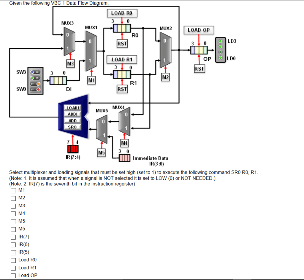 Solved: Given The Following VBC 11 Data Flow Diagram, Sele