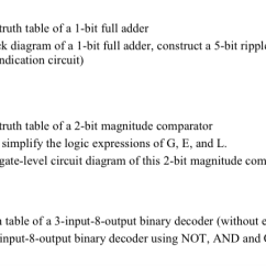 8 Bit Magnitude Comparator Logic Diagram 2006 Jeep Tj Wiring 1. Adder A. Construct The Truth Table Of A 1-bit F... | Chegg.com