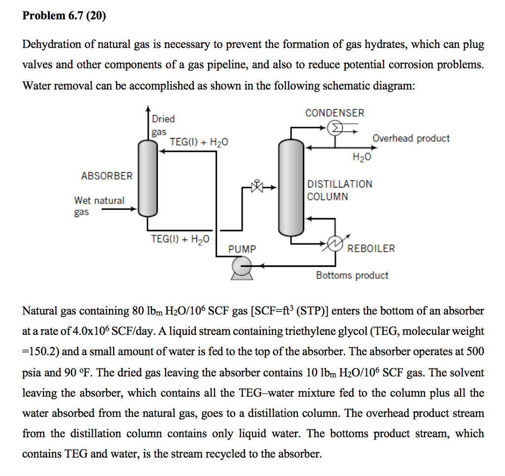 hight resolution of problem 6 7 20 dehydration of natural gas is necessary to prevent the formation of