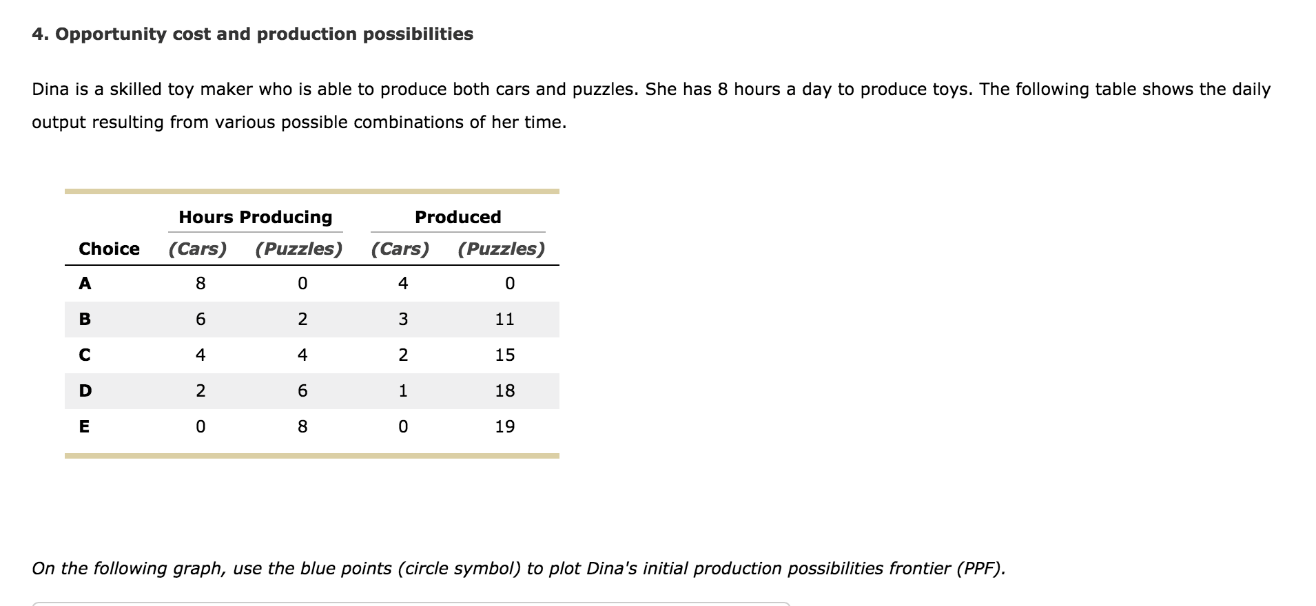 Solved 4 Opportunity Cost And Production Possibilities D