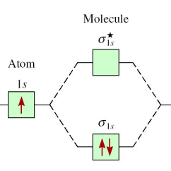 Molecular Orbital Diagram For He2 2001 Dodge Neon Ignition Wiring Solved: The Following Is Possibl... | Chegg.com