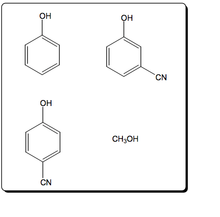 Solved: Arrange The Following Compounds In Increasing Orde