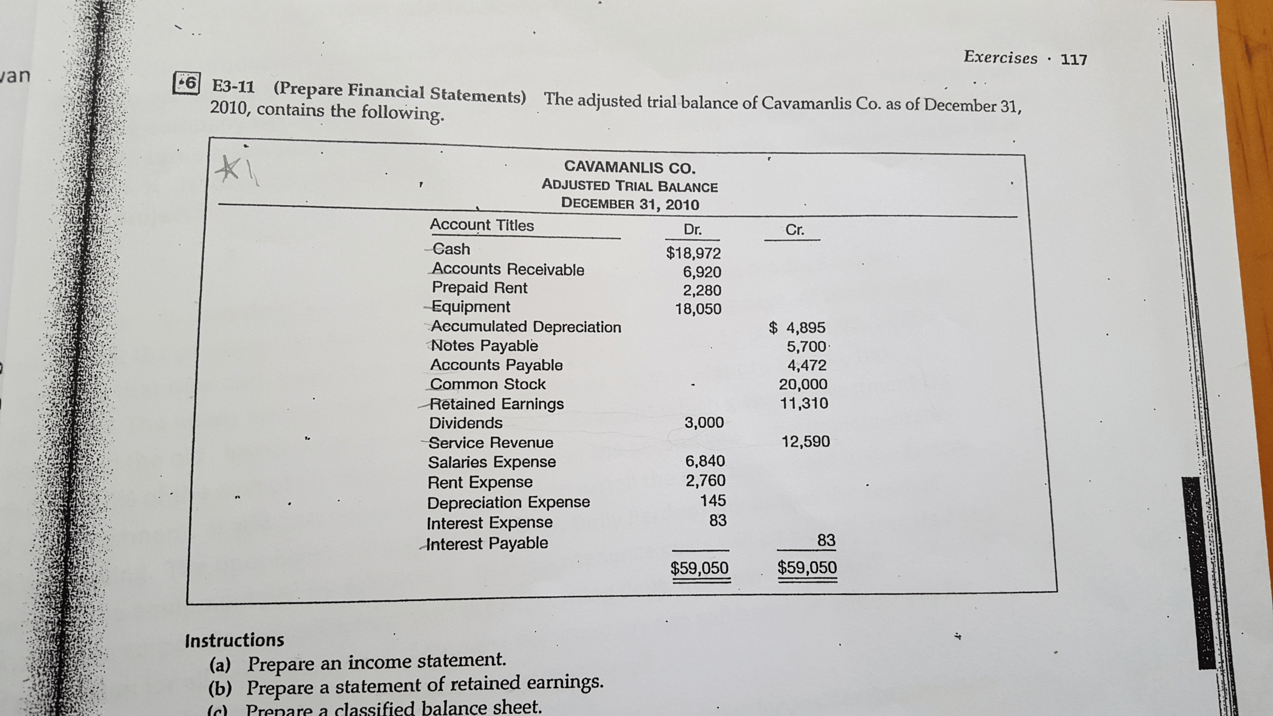 Solved The Adjusted Trial Balance Of Cavamanlis Co As Of