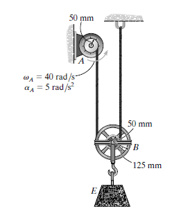 Solved: Pulley A Rotates With The Angular Velocity And Ang