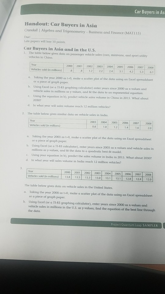 Solved: Car Buyers In Asi Handout: Car Buyers In Asia Cran ...
