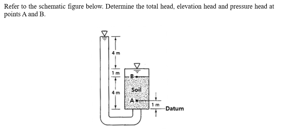 Solved: Refer To The Schematic Figure Below. Determine The