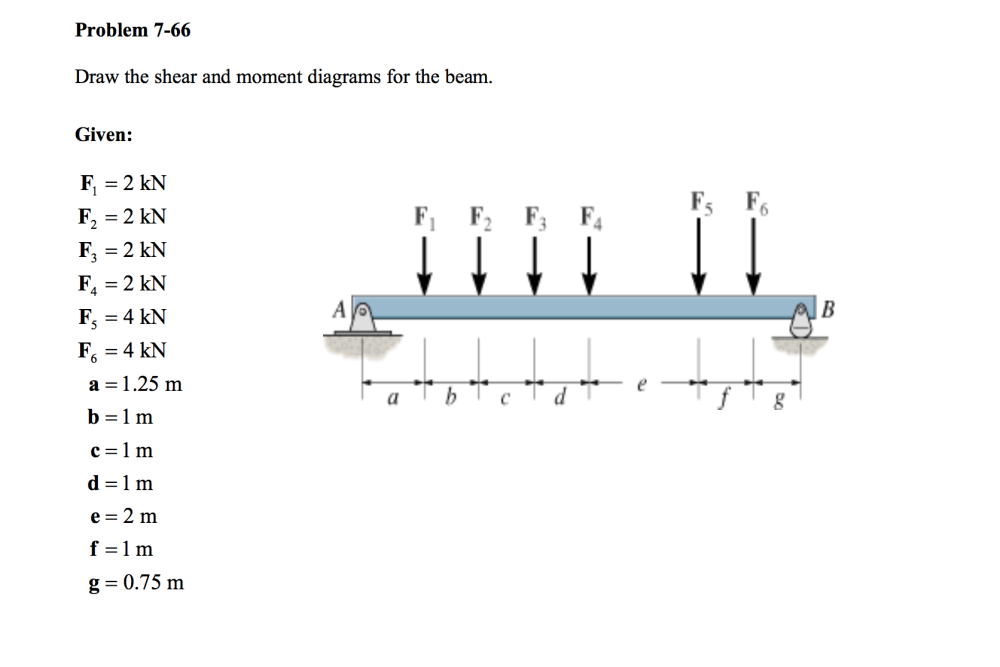 medium resolution of draw the shear and moment diagrams for the beam