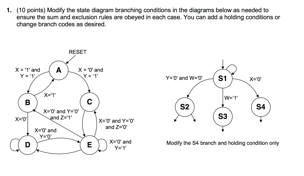 medium resolution of modify the state diagram branching conditions in t
