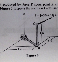 question determine the moment produced by force f about point a and segment ab of the pipe assembly as sh  [ 2424 x 1141 Pixel ]