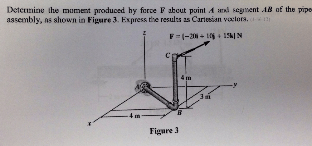 medium resolution of question determine the moment produced by force f about point a and segment ab of the pipe assembly as sh