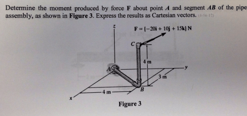 small resolution of question determine the moment produced by force f about point a and segment ab of the pipe assembly as sh