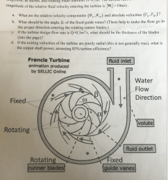 roblem 2 water flows into a francis turbine with rotating runner blade angle [ 842 x 1024 Pixel ]