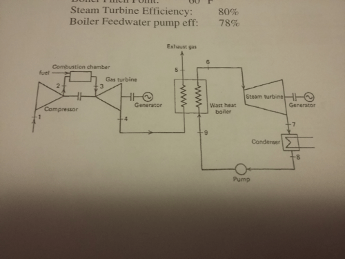 small resolution of uu f steam turbine efficiency boiler feedwater pump eff 80