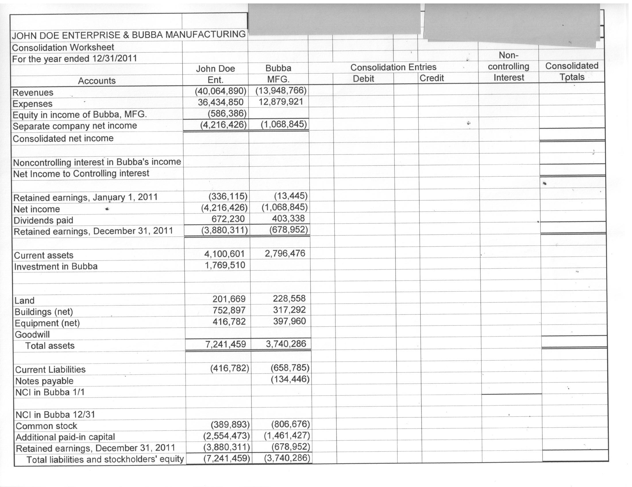 Solved Consolidated Financial Statements And Outside Owne