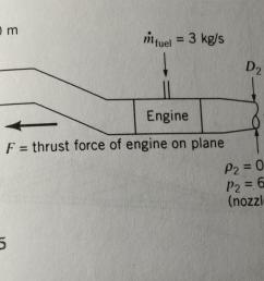 d1 1 0 m in fuel 3 kg s fuel 3k ds 0 75  [ 2105 x 1119 Pixel ]